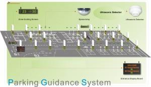 smartparkingguidancesys